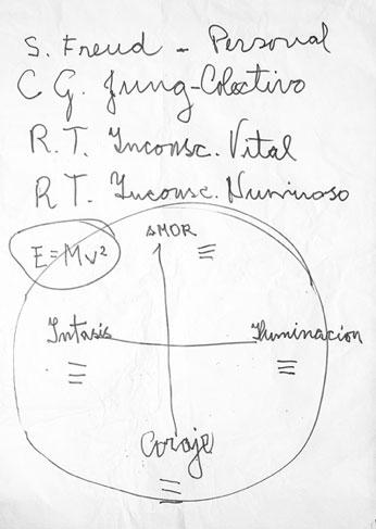 Inconscio Numinoso (Rolando Toro)