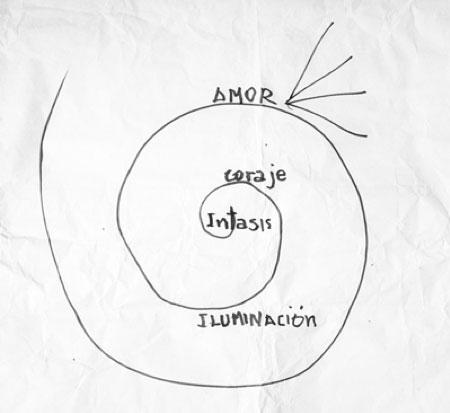 appunti di Rolando Toro